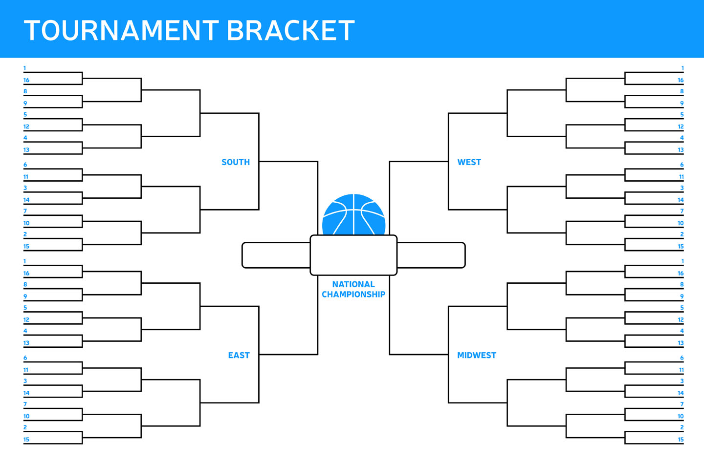 March Madness Is Here - HRWatchdog